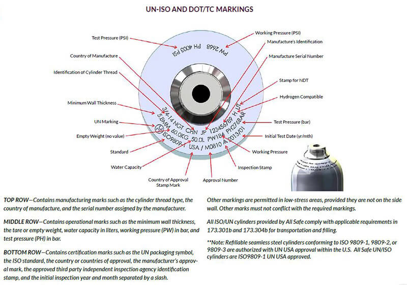 Gas Cylinder Information and Frequently Asked Questions